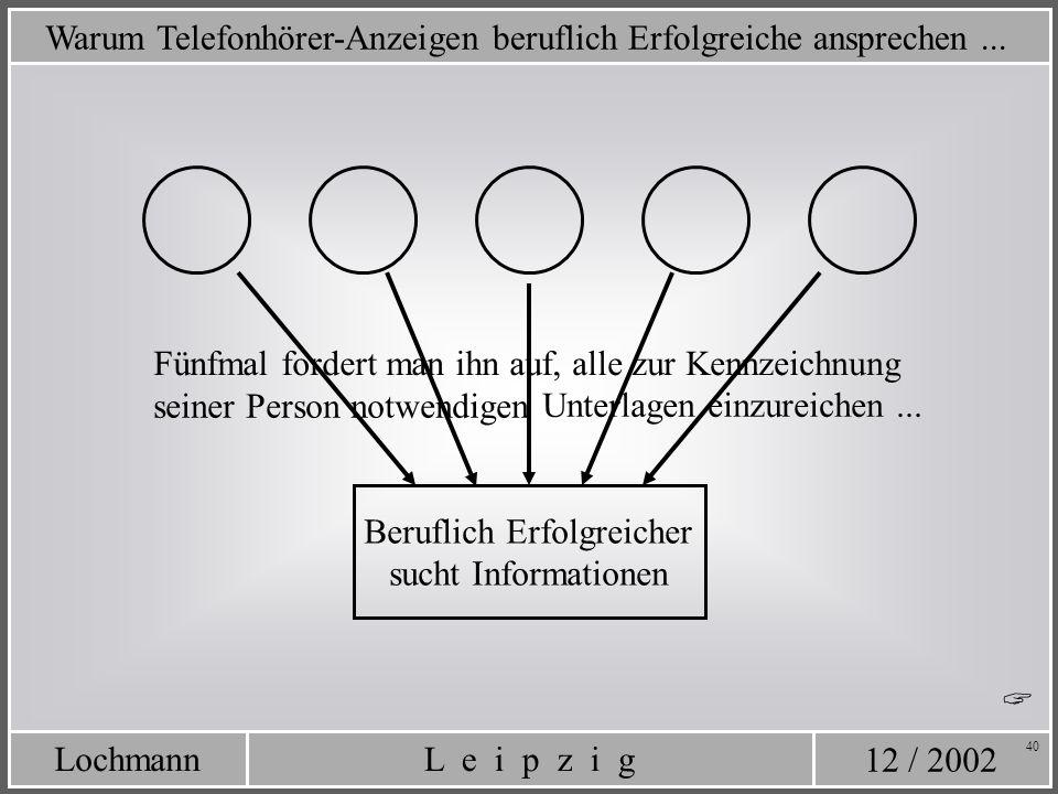12 / 2002 L e i p z i gLochmann 40 Fünfmal fordert man ihn auf,alle zur Kennzeichnung seiner Person notwendigen Unterlagen einzureichen... Warum Telef