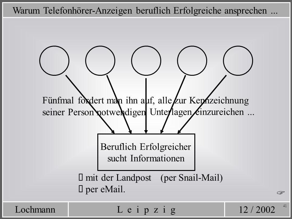 12 / 2002 L e i p z i gLochmann 41 Fünfmal fordert man ihn auf,alle zur Kennzeichnung seiner Person notwendigen Unterlagen einzureichen... Warum Telef