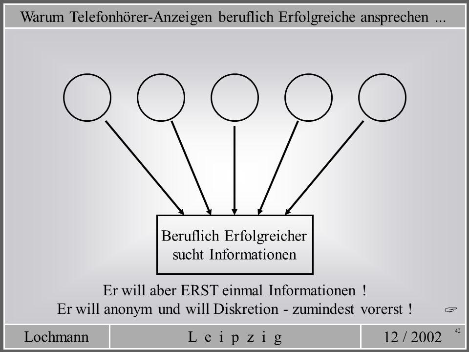 12 / 2002 L e i p z i gLochmann 42 Warum Telefonhörer-Anzeigen beruflich Erfolgreiche ansprechen... Beruflich Erfolgreicher sucht Informationen Er wil