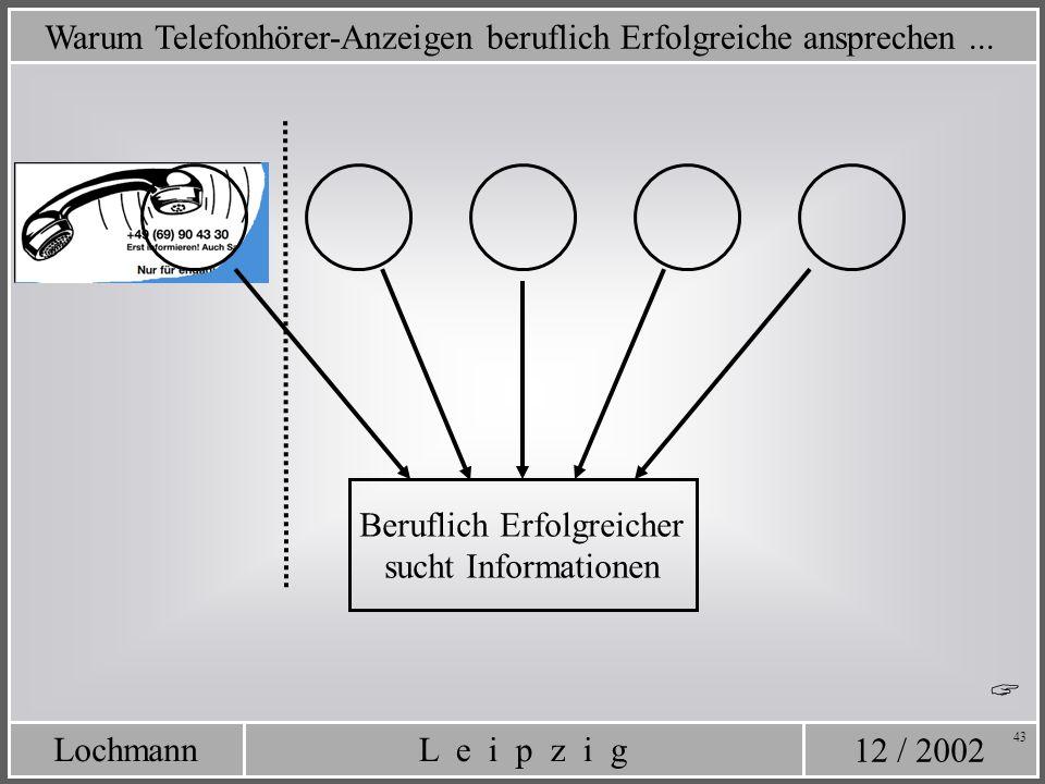 12 / 2002 L e i p z i gLochmann 43 Warum Telefonhörer-Anzeigen beruflich Erfolgreiche ansprechen... Beruflich Erfolgreicher sucht Informationen