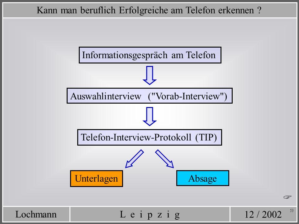 12 / 2002 L e i p z i gLochmann 53 Kann man beruflich Erfolgreiche am Telefon erkennen ? Informationsgespräch am Telefon Auswahlinterview (