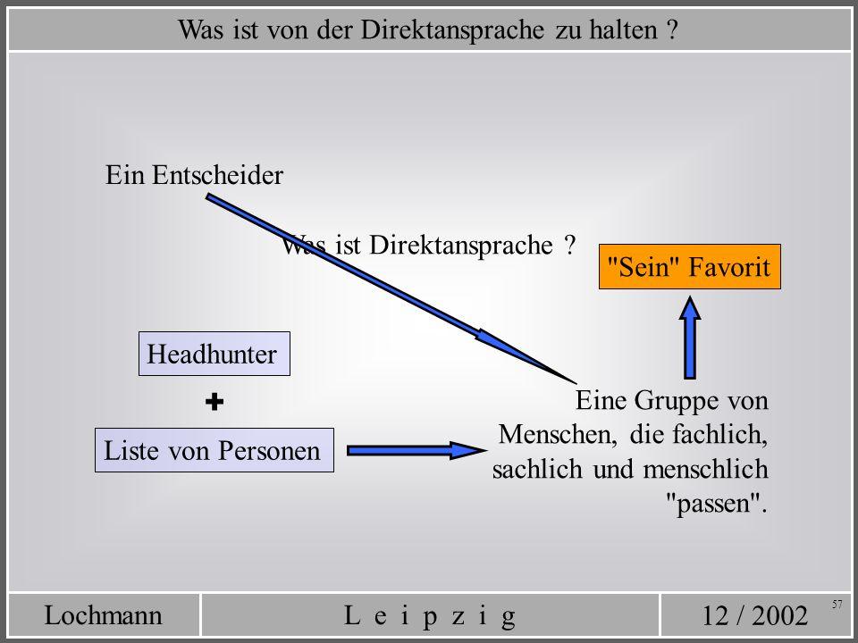12 / 2002 L e i p z i gLochmann 57 Was ist von der Direktansprache zu halten ? Was ist Direktansprache ? Eine Gruppe von Menschen, die fachlich, sachl