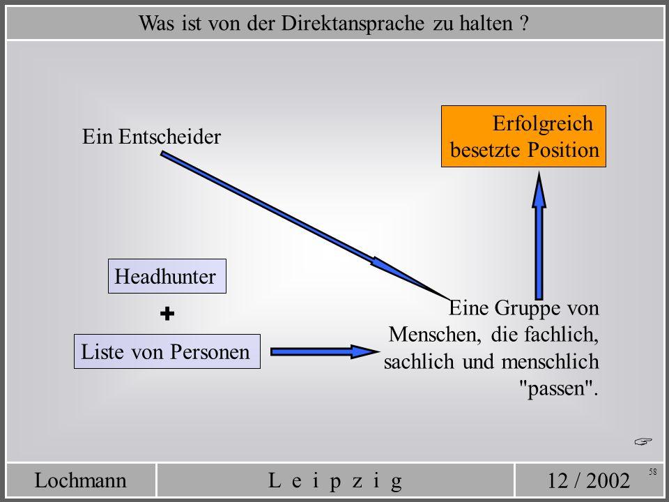 12 / 2002 L e i p z i gLochmann 58 Was ist von der Direktansprache zu halten ? Eine Gruppe von Menschen, die fachlich, sachlich und menschlich