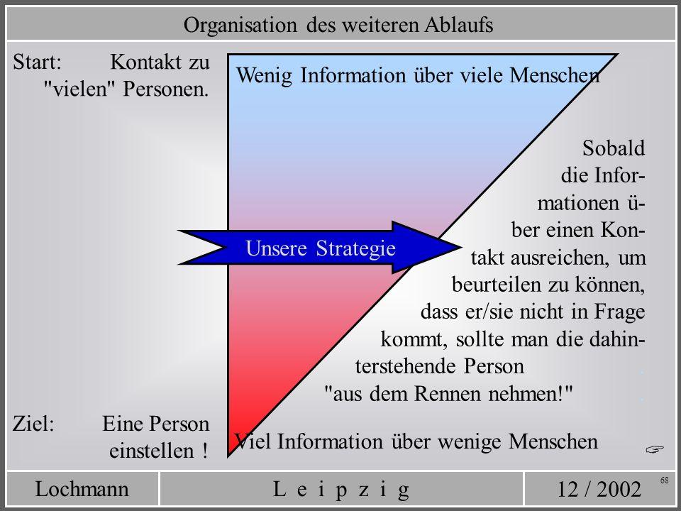 12 / 2002 L e i p z i gLochmann 68 Organisation des weiteren Ablaufs Eine Person einstellen ! Sobald die Infor- mationen ü- ber einen Kon- takt ausrei