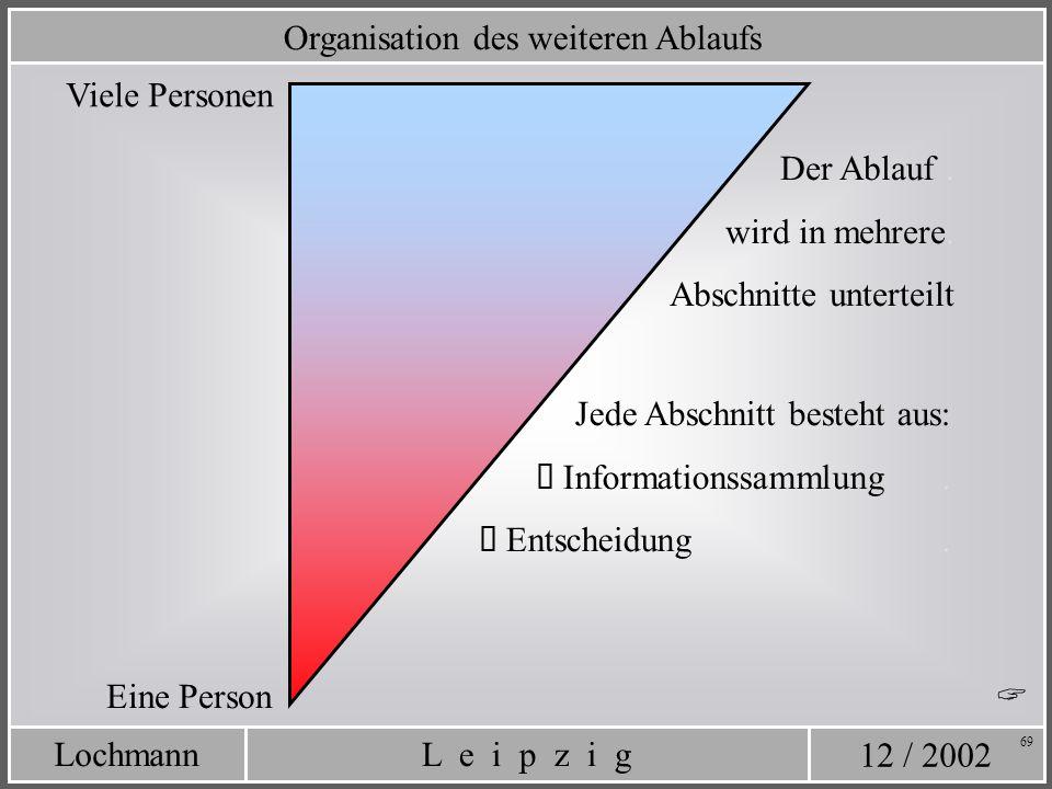 12 / 2002 L e i p z i gLochmann 69 Organisation des weiteren Ablaufs Eine Person Viele Personen Der Ablauf. wird in mehrere. Abschnitte unterteilt Jed