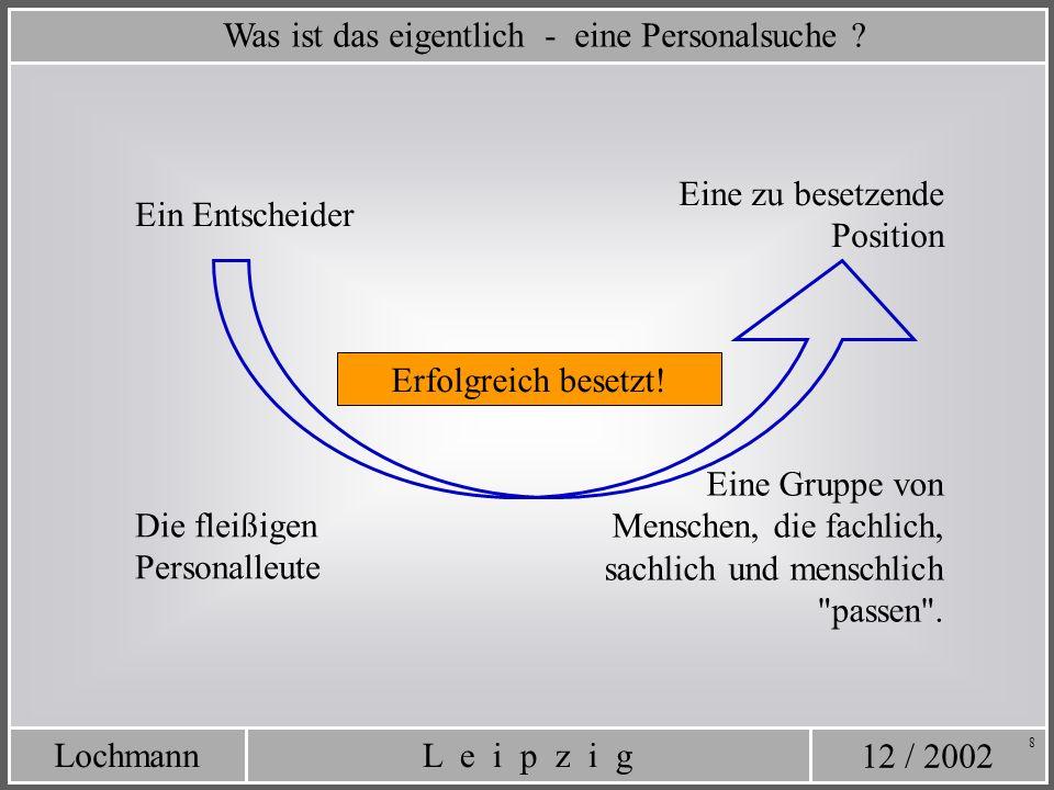 12 / 2002 L e i p z i gLochmann 8 Was ist das eigentlich - eine Personalsuche ? Eine zu besetzende Position Ein Entscheider Die fleißigen Personalleut