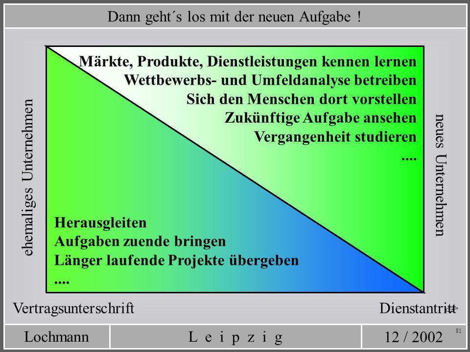 12 / 2002 L e i p z i gLochmann 81 Dann geht´s los mit der neuen Aufgabe ! VertragsunterschriftDienstantritt Herausgleiten Aufgaben zuende bringen Län