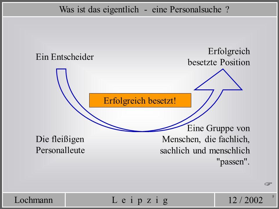 12 / 2002 L e i p z i gLochmann 9 Was ist das eigentlich - eine Personalsuche ? Ein Entscheider Die fleißigen Personalleute Eine Gruppe von Menschen,