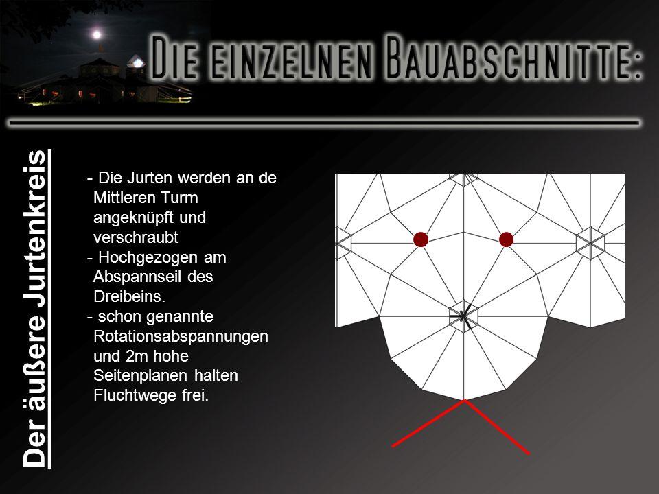 Der äußere Jurtenkreis - Die Jurten werden an de Mittleren Turm angeknüpft und verschraubt - Hochgezogen am Abspannseil des Dreibeins. - schon genannt