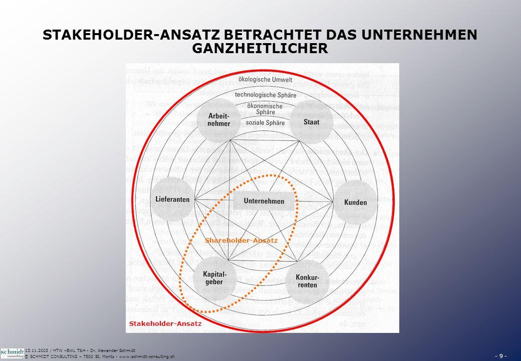 - 9 - © SCHMIDT CONSULTING – 7500 St. Moritz - www.schmidt-consulting.ch 13.11.2003 / HTW –BWL T&H - Dr. Alexander Schmidt STAKEHOLDER-ANSATZ BETRACHT