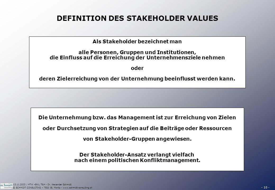 - 10 - © SCHMIDT CONSULTING – 7500 St. Moritz - www.schmidt-consulting.ch 13.11.2003 / HTW –BWL T&H - Dr. Alexander Schmidt DEFINITION DES STAKEHOLDER