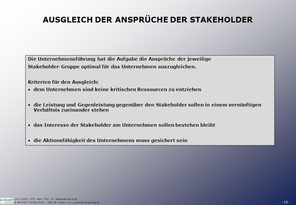 - 13 - © SCHMIDT CONSULTING – 7500 St. Moritz - www.schmidt-consulting.ch 13.11.2003 / HTW –BWL T&H - Dr. Alexander Schmidt AUSGLEICH DER ANSPRÜCHE DE