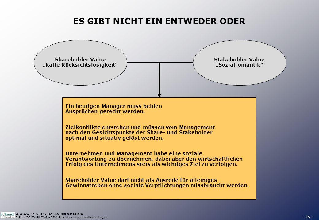 - 15 - © SCHMIDT CONSULTING – 7500 St. Moritz - www.schmidt-consulting.ch 13.11.2003 / HTW –BWL T&H - Dr. Alexander Schmidt ES GIBT NICHT EIN ENTWEDER