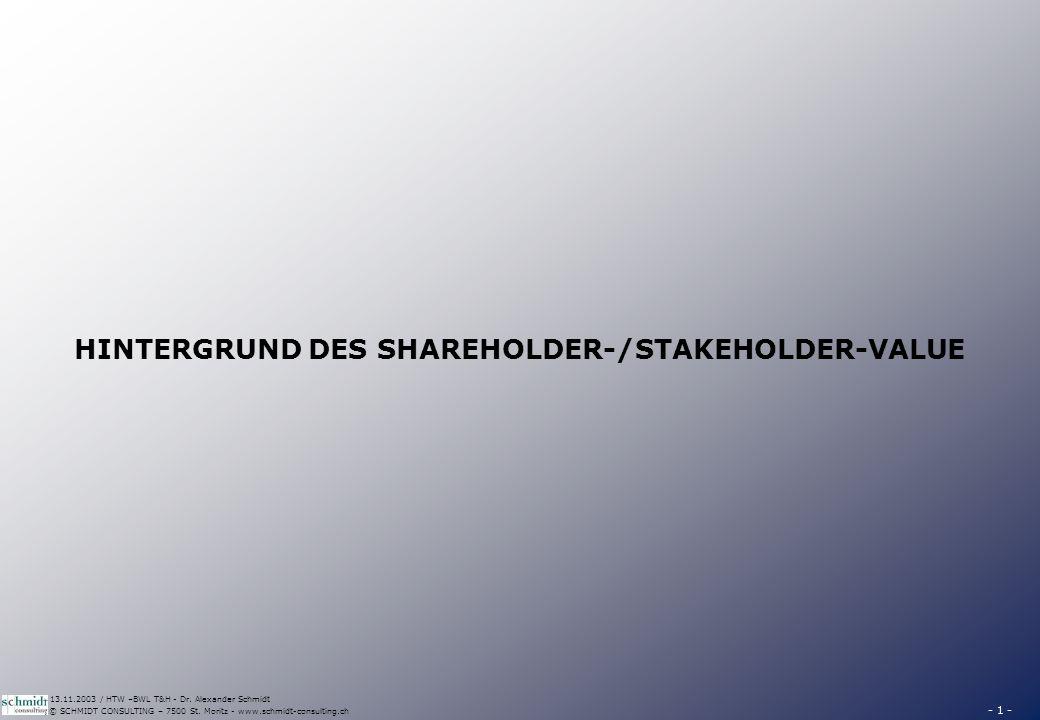 - 1 - © SCHMIDT CONSULTING – 7500 St. Moritz - www.schmidt-consulting.ch 13.11.2003 / HTW –BWL T&H - Dr. Alexander Schmidt HINTERGRUND DES SHAREHOLDER