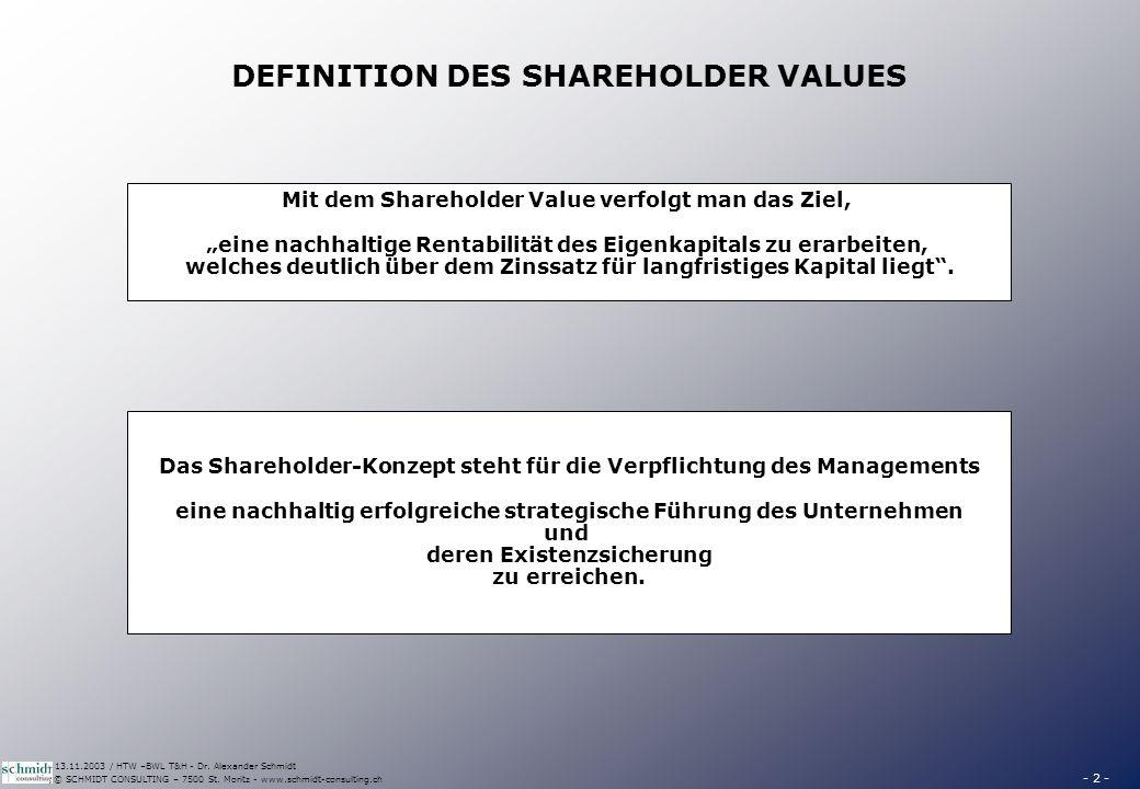 - 2 - © SCHMIDT CONSULTING – 7500 St. Moritz - www.schmidt-consulting.ch 13.11.2003 / HTW –BWL T&H - Dr. Alexander Schmidt DEFINITION DES SHAREHOLDER