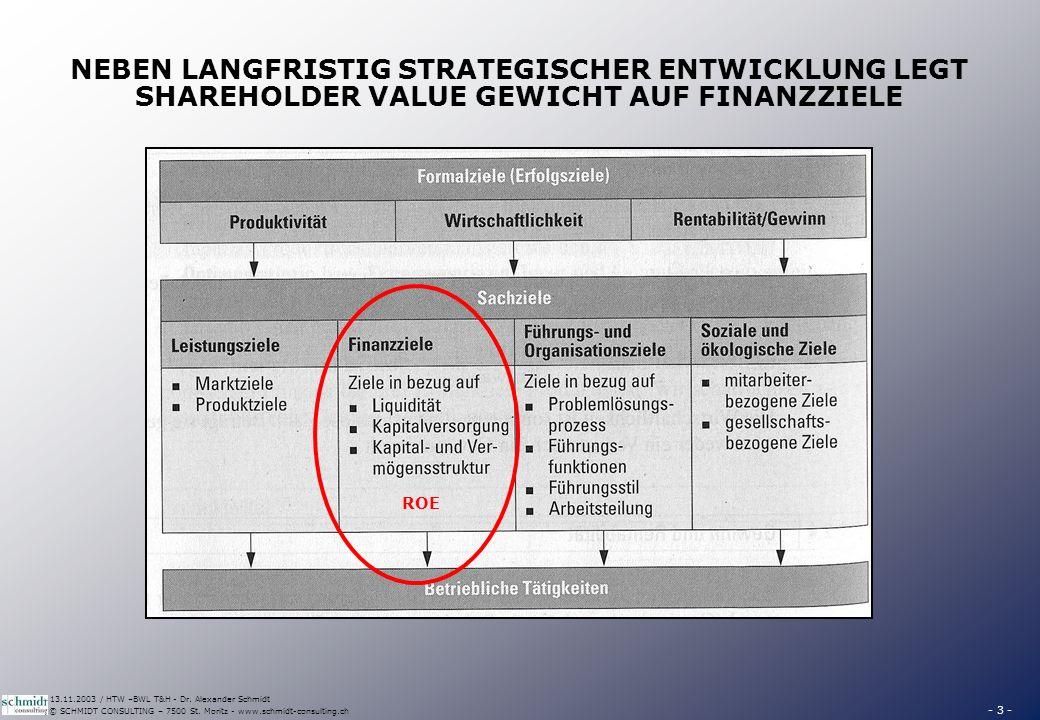 - 3 - © SCHMIDT CONSULTING – 7500 St. Moritz - www.schmidt-consulting.ch 13.11.2003 / HTW –BWL T&H - Dr. Alexander Schmidt NEBEN LANGFRISTIG STRATEGIS
