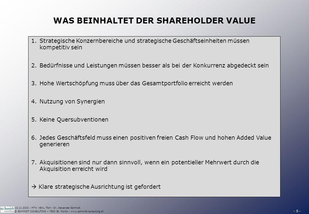 - 5 - © SCHMIDT CONSULTING – 7500 St. Moritz - www.schmidt-consulting.ch 13.11.2003 / HTW –BWL T&H - Dr. Alexander Schmidt WAS BEINHALTET DER SHAREHOL