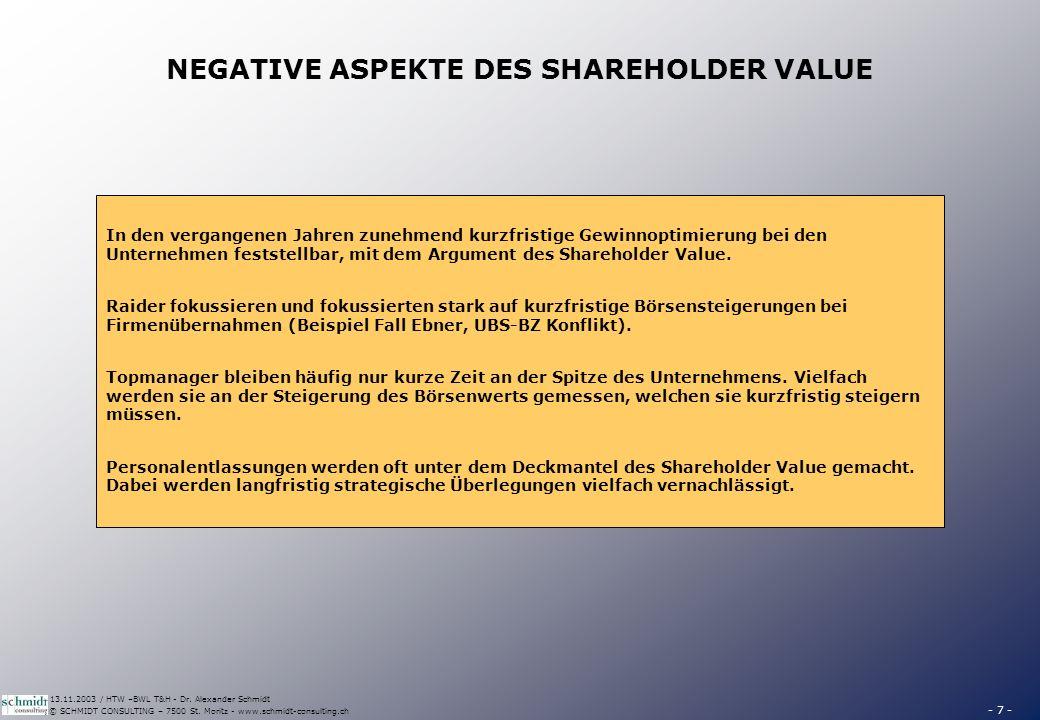 - 7 - © SCHMIDT CONSULTING – 7500 St. Moritz - www.schmidt-consulting.ch 13.11.2003 / HTW –BWL T&H - Dr. Alexander Schmidt NEGATIVE ASPEKTE DES SHAREH