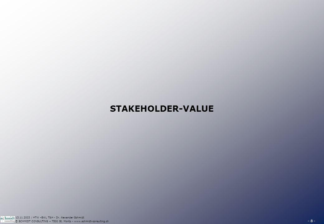 - 8 - © SCHMIDT CONSULTING – 7500 St. Moritz - www.schmidt-consulting.ch 13.11.2003 / HTW –BWL T&H - Dr. Alexander Schmidt STAKEHOLDER-VALUE