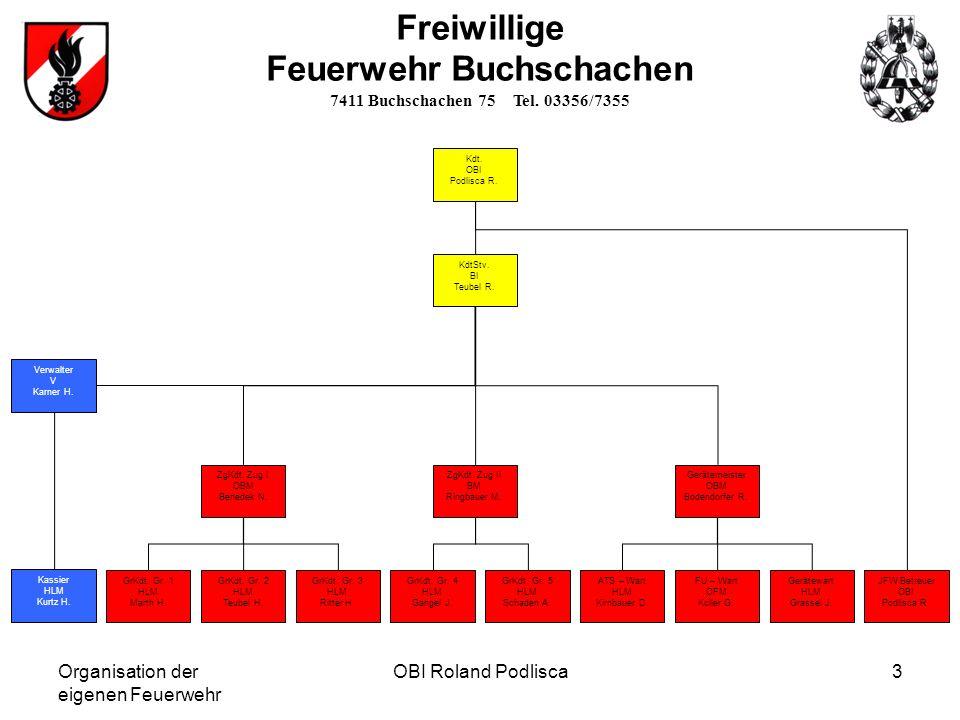 Organisation der eigenen Feuerwehr OBI Roland Podlisca3 Freiwillige Feuerwehr Buchschachen 7411 Buchschachen 75 Tel. 03356/7355 GrKdt. Gr. 1 HLM Marth