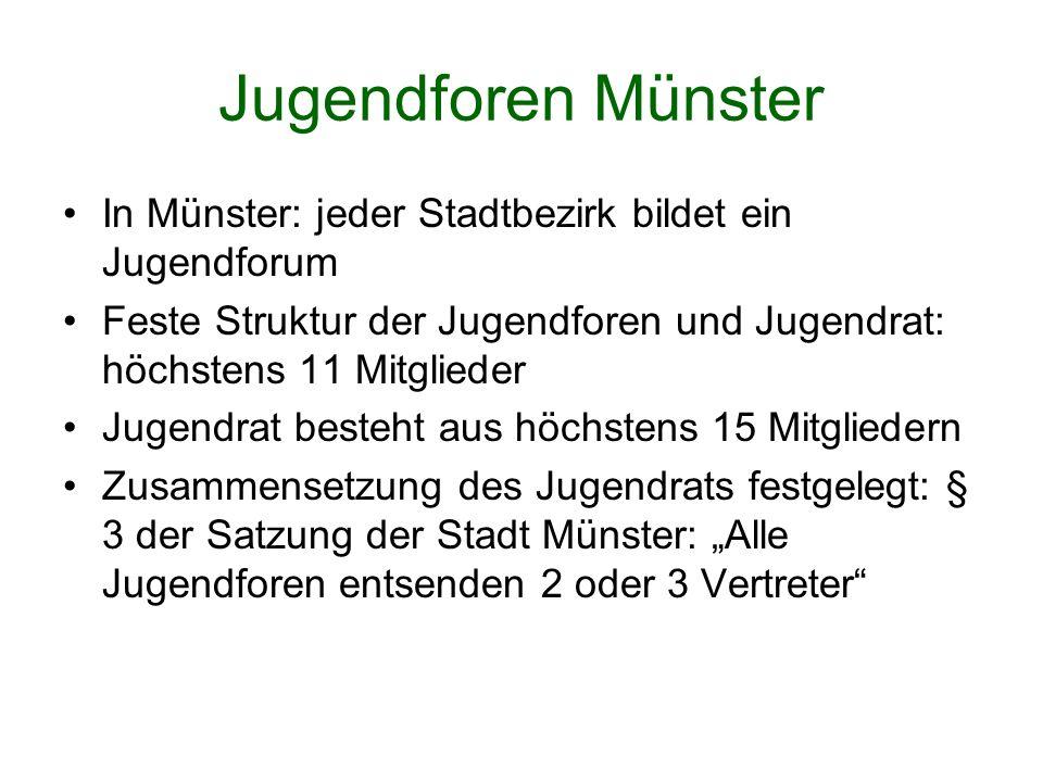 Jugendforen Münster In Münster: jeder Stadtbezirk bildet ein Jugendforum Feste Struktur der Jugendforen und Jugendrat: höchstens 11 Mitglieder Jugendr