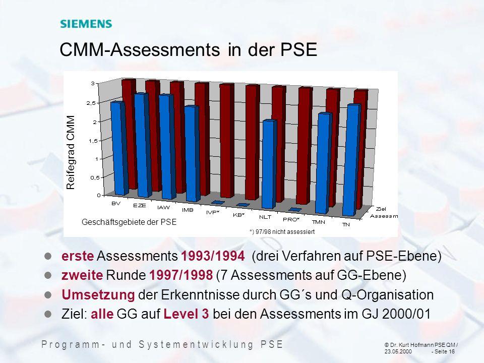 © Dr. Kurt Hofmann PSE QM / 23.05.2000 - Seite 16 P r o g r a m m - u n d S y s t e m e n t w i c k l u n g P S E CMM-Assessments in der PSE Reifegrad