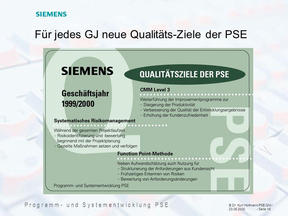© Dr. Kurt Hofmann PSE QM / 23.05.2000 - Seite 18 P r o g r a m m - u n d S y s t e m e n t w i c k l u n g P S E Für jedes GJ neue Qualitäts-Ziele de