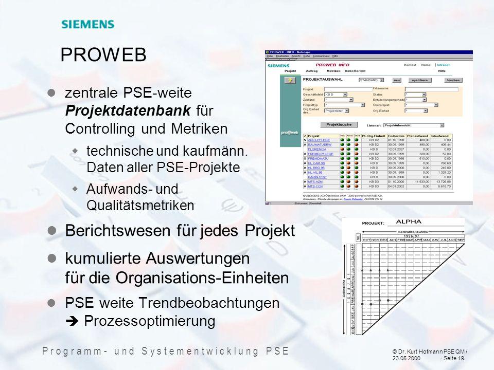© Dr. Kurt Hofmann PSE QM / 23.05.2000 - Seite 19 P r o g r a m m - u n d S y s t e m e n t w i c k l u n g P S E PROWEB zentrale PSE-weite Projektdat