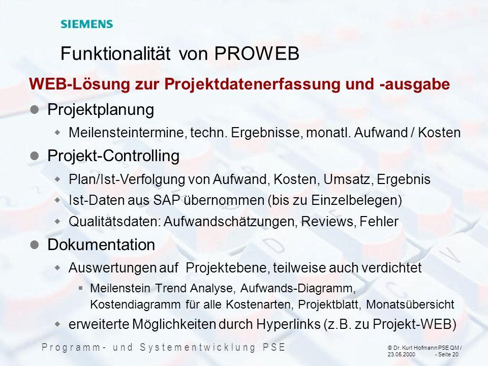 © Dr. Kurt Hofmann PSE QM / 23.05.2000 - Seite 20 P r o g r a m m - u n d S y s t e m e n t w i c k l u n g P S E Funktionalität von PROWEB WEB-Lösung