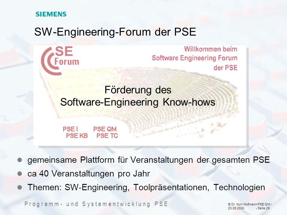 © Dr. Kurt Hofmann PSE QM / 23.05.2000 - Seite 29 P r o g r a m m - u n d S y s t e m e n t w i c k l u n g P S E SW-Engineering-Forum der PSE gemeins