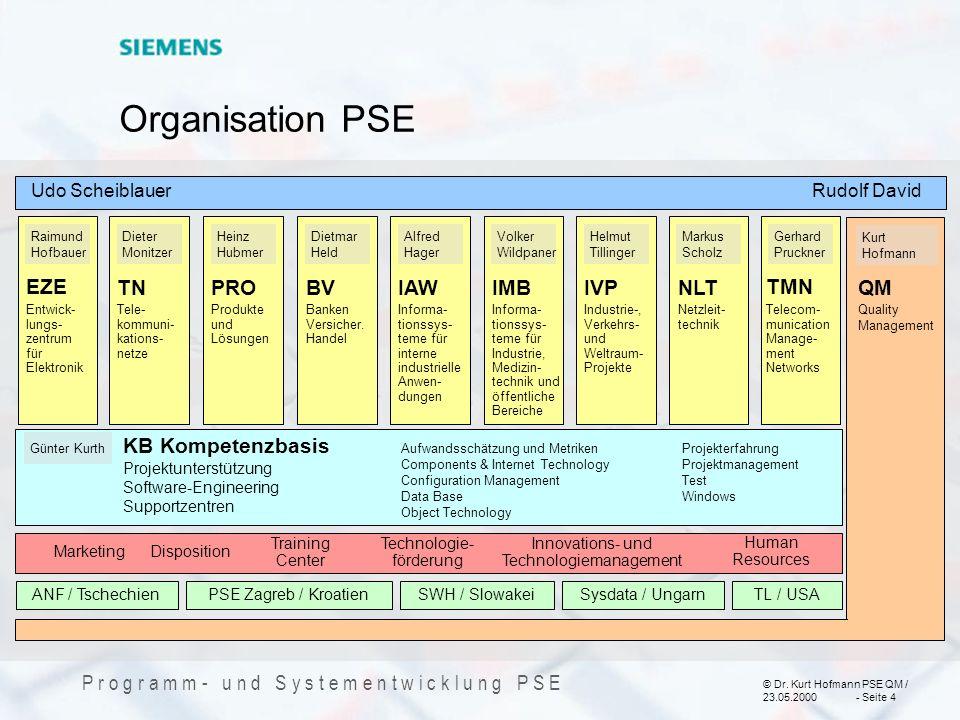 © Dr. Kurt Hofmann PSE QM / 23.05.2000 - Seite 4 P r o g r a m m - u n d S y s t e m e n t w i c k l u n g P S E Udo ScheiblauerRudolf David Netzleit-
