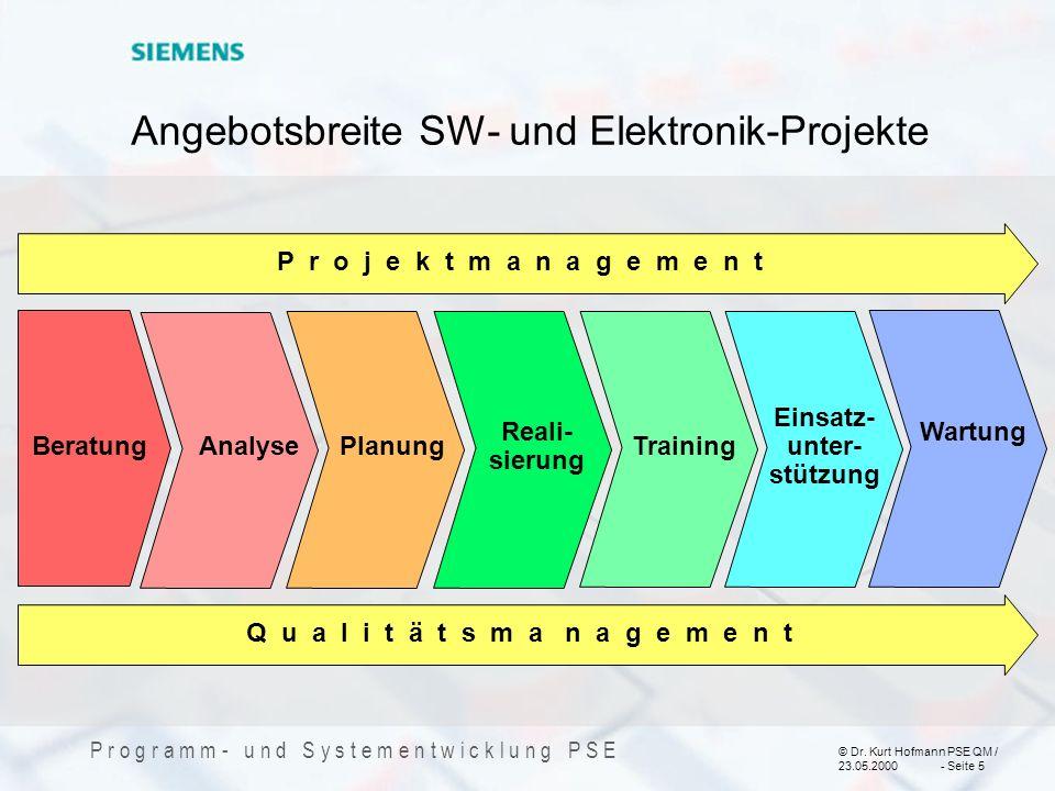 © Dr. Kurt Hofmann PSE QM / 23.05.2000 - Seite 5 P r o g r a m m - u n d S y s t e m e n t w i c k l u n g P S E Angebotsbreite SW- und Elektronik-Pro