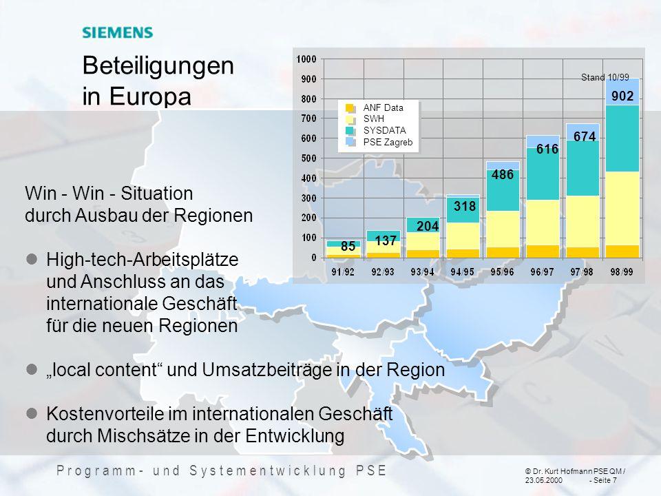 © Dr. Kurt Hofmann PSE QM / 23.05.2000 - Seite 7 P r o g r a m m - u n d S y s t e m e n t w i c k l u n g P S E Beteiligungen in Europa Win - Win - S