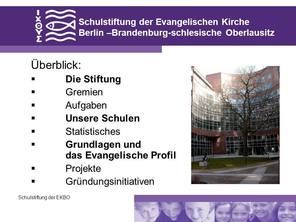 Schulstiftung der EKBO Überblick: Die Stiftung Gremien Aufgaben Unsere Schulen Statistisches Grundlagen und das Evangelische Profil Projekte Gründungs