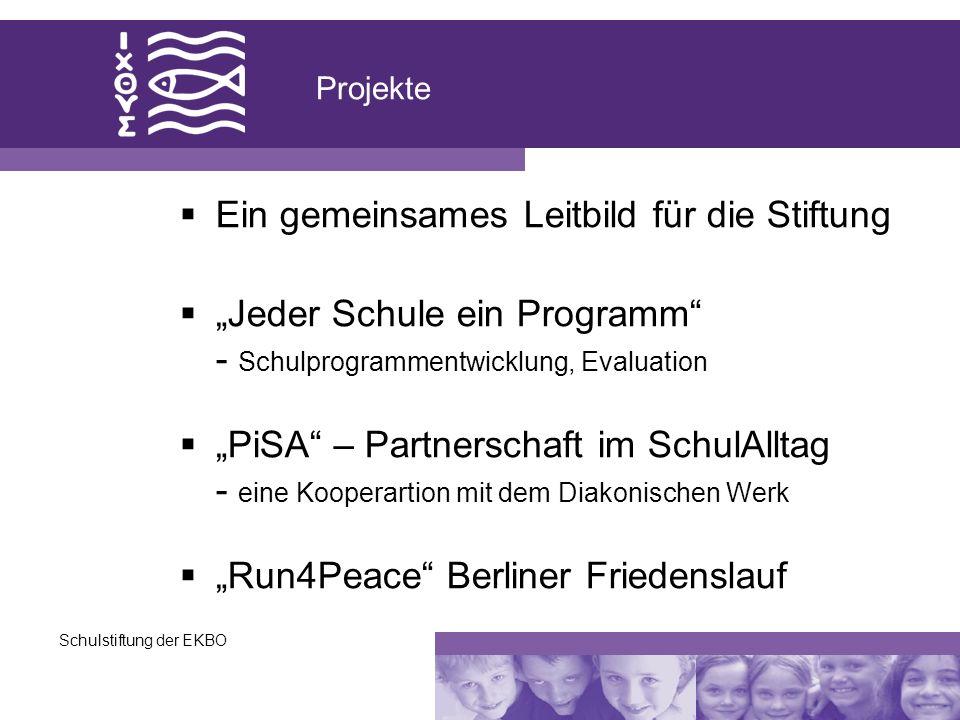 Schulstiftung der EKBO Projekte Ein gemeinsames Leitbild für die Stiftung Jeder Schule ein Programm - Schulprogrammentwicklung, Evaluation PiSA – Part