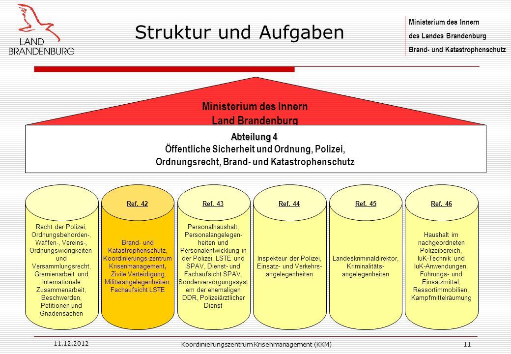 Ministerium des Innern des Landes Brandenburg Brand- und Katastrophenschutz 11.12.2012 Koordinierungszentrum Krisenmanagement (KKM)11 Struktur und Auf