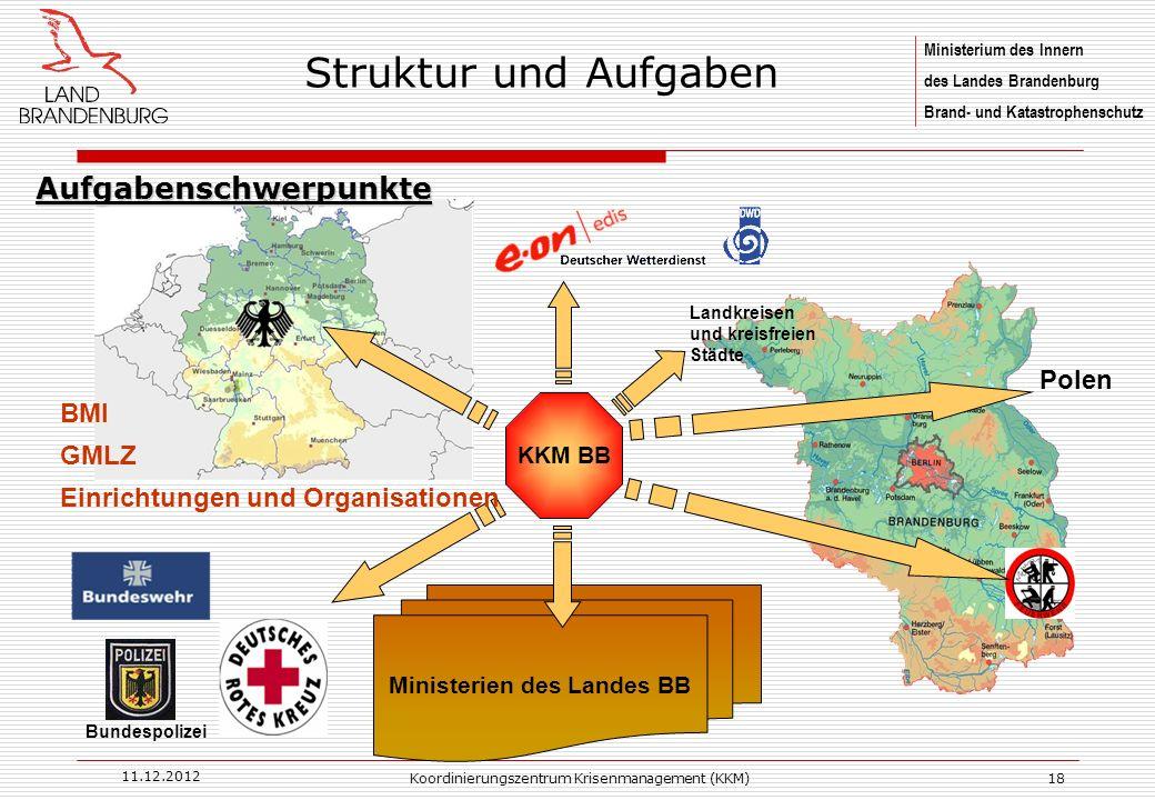 Ministerium des Innern des Landes Brandenburg Brand- und Katastrophenschutz 11.12.2012 Koordinierungszentrum Krisenmanagement (KKM)18 Struktur und Auf