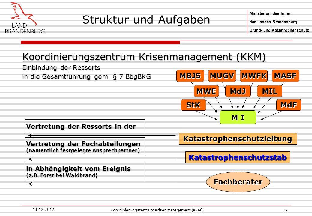 Ministerium des Innern des Landes Brandenburg Brand- und Katastrophenschutz 11.12.2012 Koordinierungszentrum Krisenmanagement (KKM)19 Koordinierungsze