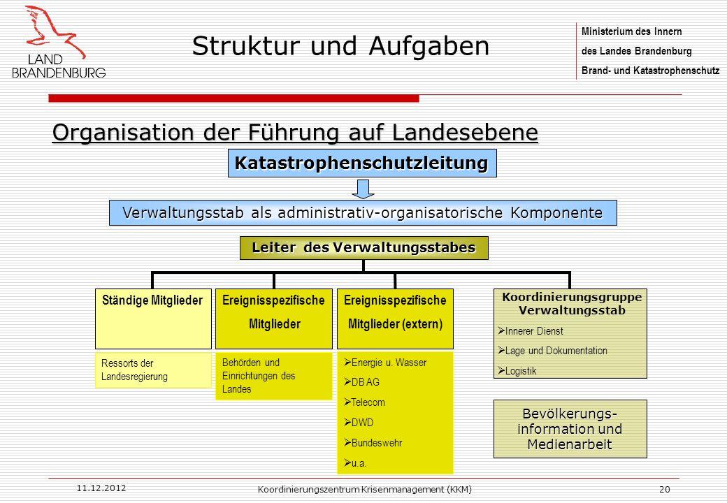 Ministerium des Innern des Landes Brandenburg Brand- und Katastrophenschutz 11.12.2012 Koordinierungszentrum Krisenmanagement (KKM)20 Struktur und Auf