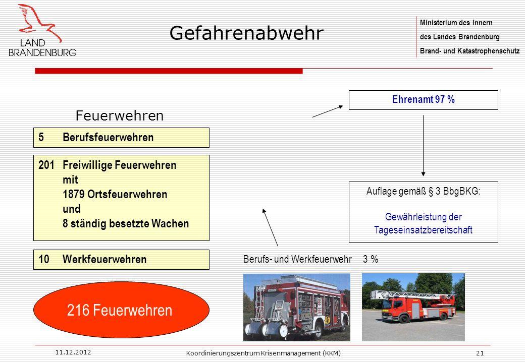 Ministerium des Innern des Landes Brandenburg Brand- und Katastrophenschutz 11.12.2012 Koordinierungszentrum Krisenmanagement (KKM)21 Feuerwehren Gefa