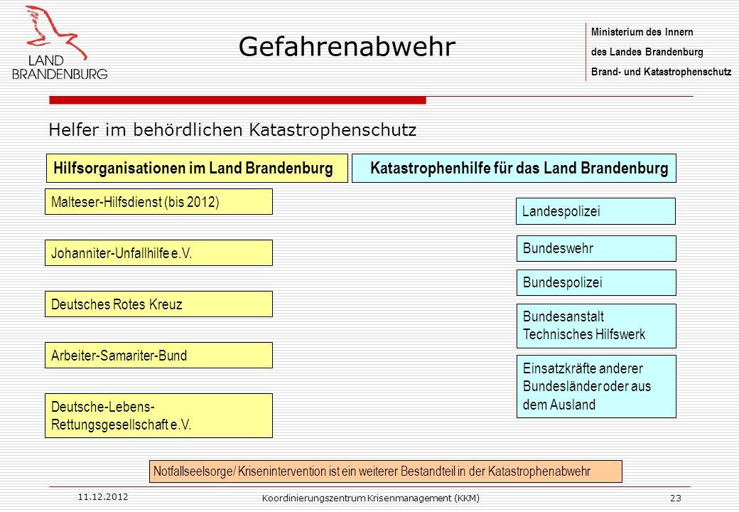 Ministerium des Innern des Landes Brandenburg Brand- und Katastrophenschutz 11.12.2012 Koordinierungszentrum Krisenmanagement (KKM)23 Gefahrenabwehr Deutsche-Lebens- Rettungsgesellschaft e.V.