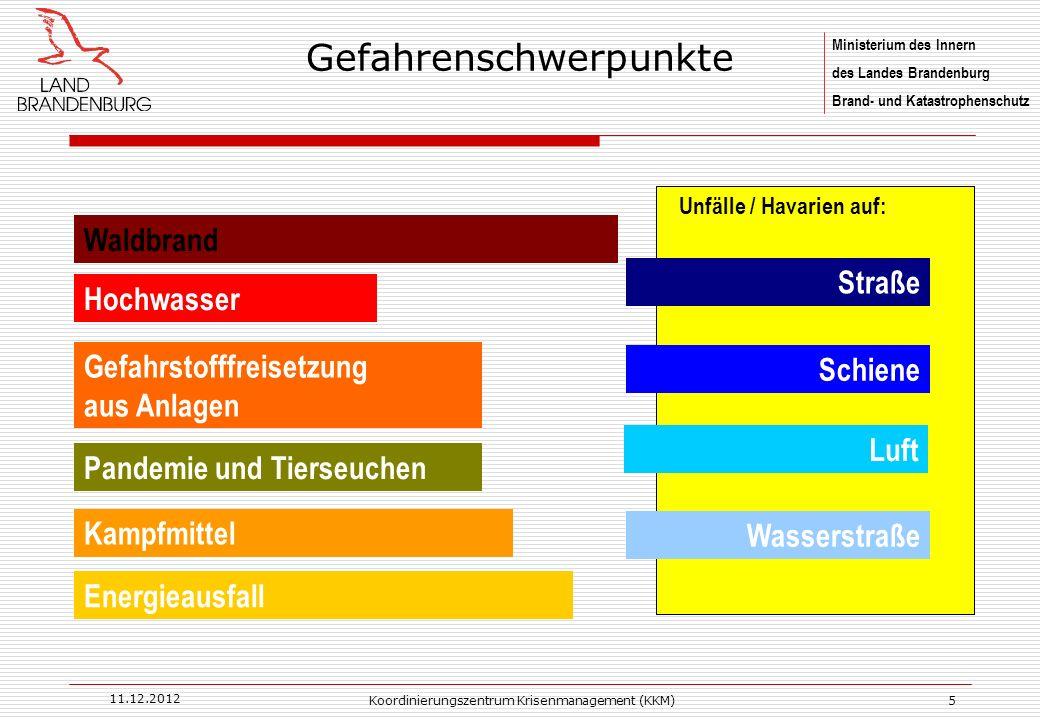 Ministerium des Innern des Landes Brandenburg Brand- und Katastrophenschutz 11.12.2012 Koordinierungszentrum Krisenmanagement (KKM)5 Waldbrand Hochwas