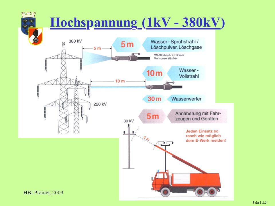 HBI Ploiner, 2003 Hochspannung (1kV - 380kV) Folie 3.2.5