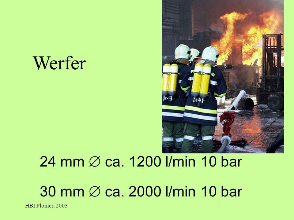 HBI Ploiner, 2003 24 mm ca. 1200 l/min 10 bar 30 mm ca. 2000 l/min 10 bar Werfer