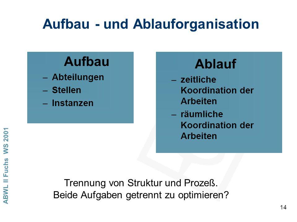 ABWL II Fuchs WS 2001 14 Aufbau - und Ablauforganisation Aufbau –Abteilungen –Stellen –Instanzen Ablauf –zeitliche Koordination der Arbeiten –räumliche Koordination der Arbeiten Trennung von Struktur und Prozeß.