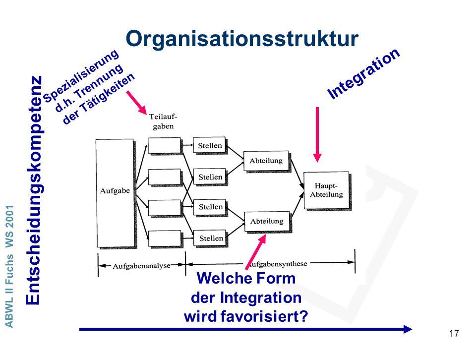ABWL II Fuchs WS 2001 17 Spezialisierung d.h. Trennung der Tätigkeiten Integration Welche Form der Integration wird favorisiert? Entscheidungskompeten