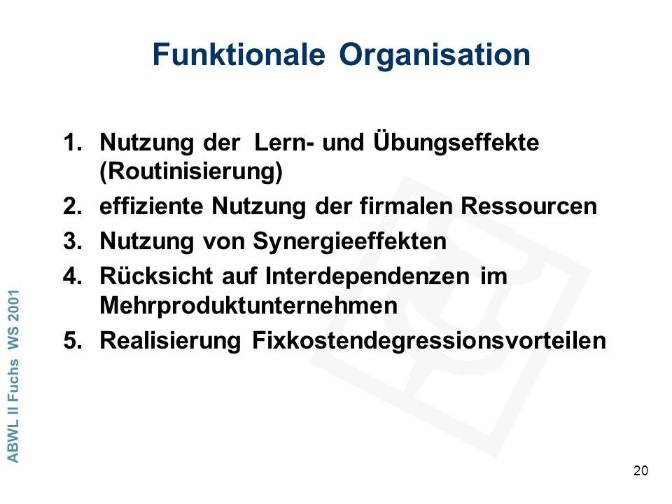 ABWL II Fuchs WS 2001 20 Funktionale Organisation 1.Nutzung der Lern- und Übungseffekte (Routinisierung) 2.effiziente Nutzung der firmalen Ressourcen 3.Nutzung von Synergieeffekten 4.Rücksicht auf Interdependenzen im Mehrproduktunternehmen 5.Realisierung Fixkostendegressionsvorteilen