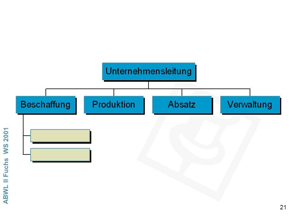 ABWL II Fuchs WS 2001 21