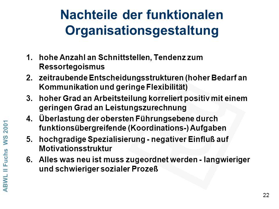 ABWL II Fuchs WS 2001 22 Nachteile der funktionalen Organisationsgestaltung 1.hohe Anzahl an Schnittstellen, Tendenz zum Ressortegoismus 2.zeitraubende Entscheidungsstrukturen (hoher Bedarf an Kommunikation und geringe Flexibilität) 3.hoher Grad an Arbeitsteilung korreliert positiv mit einem geringen Grad an Leistungszurechnung 4.Überlastung der obersten Führungsebene durch funktionsübergreifende (Koordinations-) Aufgaben 5.hochgradige Spezialisierung - negativer Einfluß auf Motivationsstruktur 6.Alles was neu ist muss zugeordnet werden - langwieriger und schwieriger sozialer Prozeß