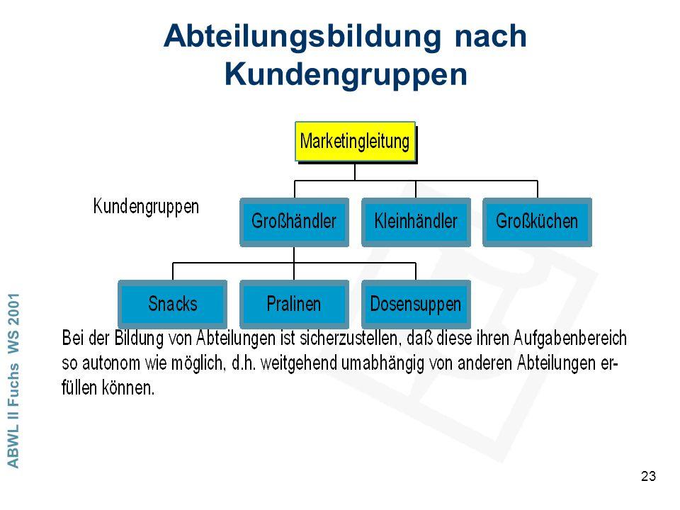 ABWL II Fuchs WS 2001 23 Abteilungsbildung nach Kundengruppen